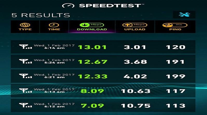 Reliance Jio Speed Tricks 2017