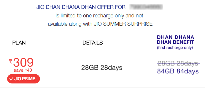 Jio launches Dhan Dhana Dhan Plan worth Rs. 309 (Unlimited Voice and Data for 3 months)
